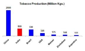 Tobak producenter